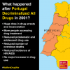 decriminalize drug use now - as did Portugal