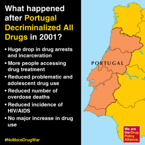 decriminalize drug use now - as did Portugal
